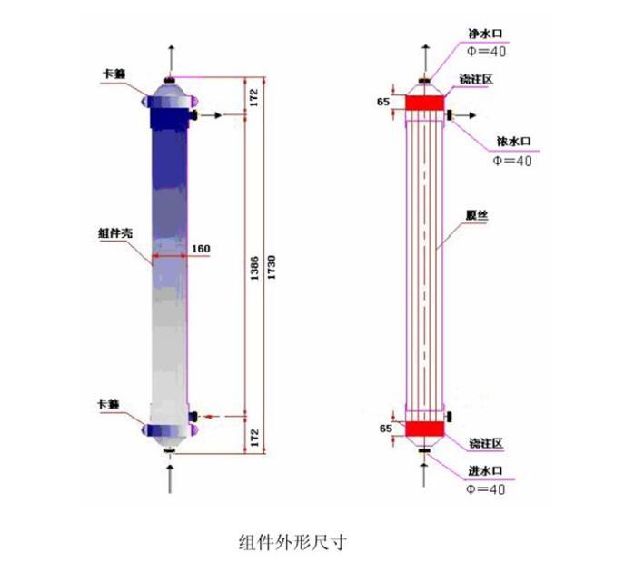 美能超滤膜UF-0615ED尺寸.JPG