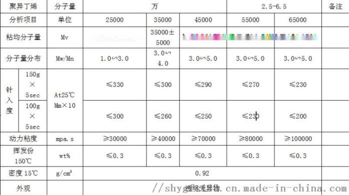 聚異丁烯專用於丁基熱熔膠的中分子聚異丁烯 東莞一級代理83413545