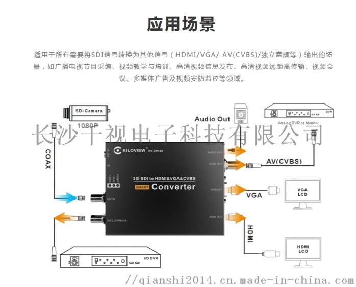 SDI转HDMI转换器应用场景33B.jpg
