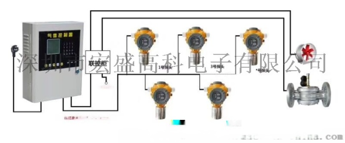 气体布线图4.jpg