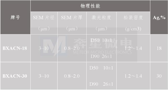 奔星微电产品介绍(20181008)_04_看图王.jpg