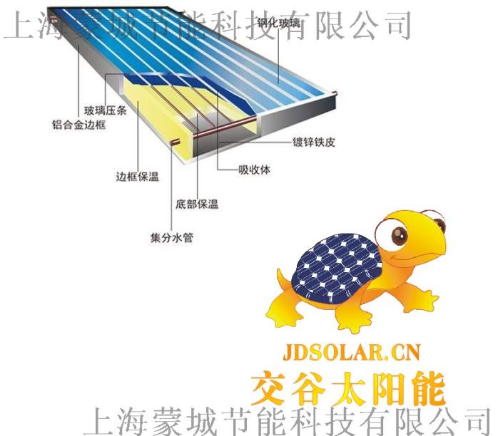 平板太阳能集热器结构图.jpg