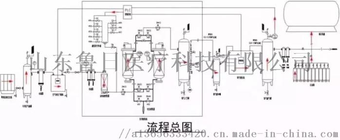 湖南中心供氧设备厂家,层流净化手术室工程施工案例84830792