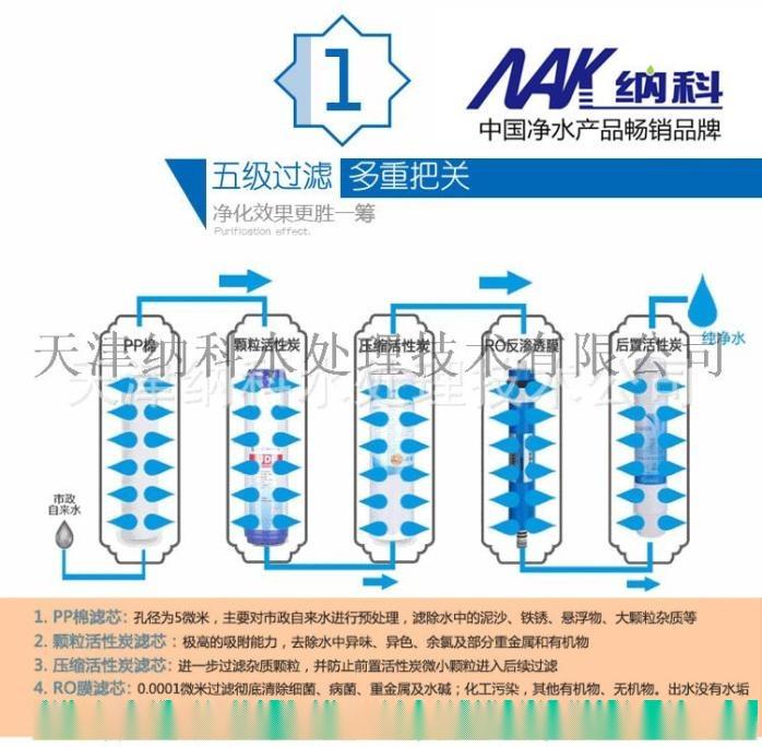 商用直饮机RO反渗透过滤直饮水机89054162