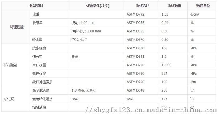 40%加纤PA9T 日本可乐丽 GP2450NH BK 黑色 无卤阻燃89883975