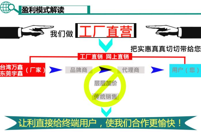 厂家直销6W调速电机-东莞单相小马达25799572