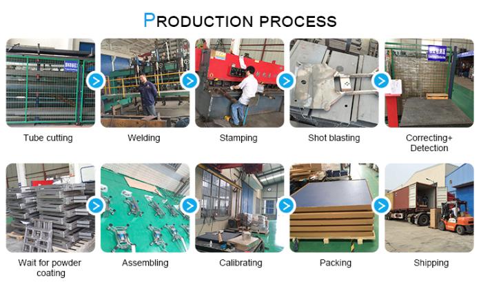 生产流程.jpg