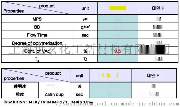 CP710与台湾F 透明性流动性等对比.jpg