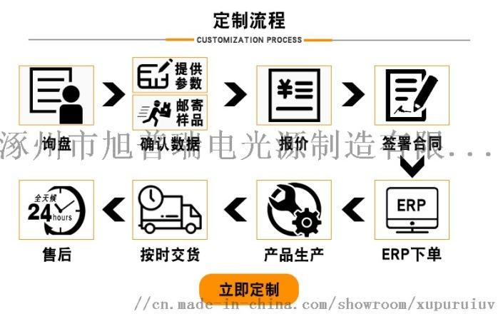 日本印刷機UV燈詳情_10.jpg
