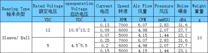 D4007规格.png