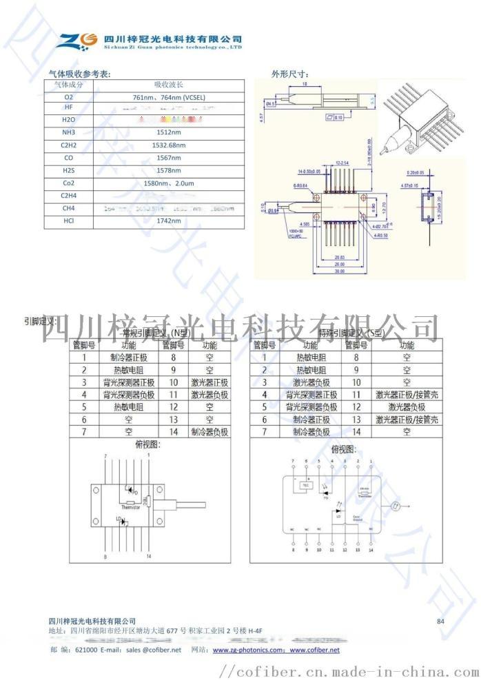 氣體檢測專用鐳射器2.jpg
