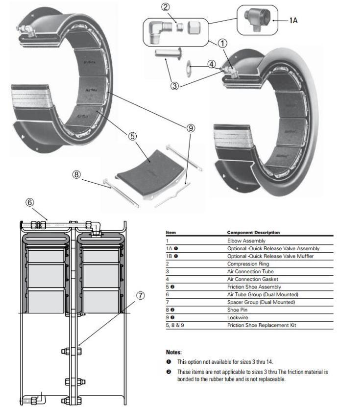 伊顿工业离合器刹车器8CB250 142096JC58278475