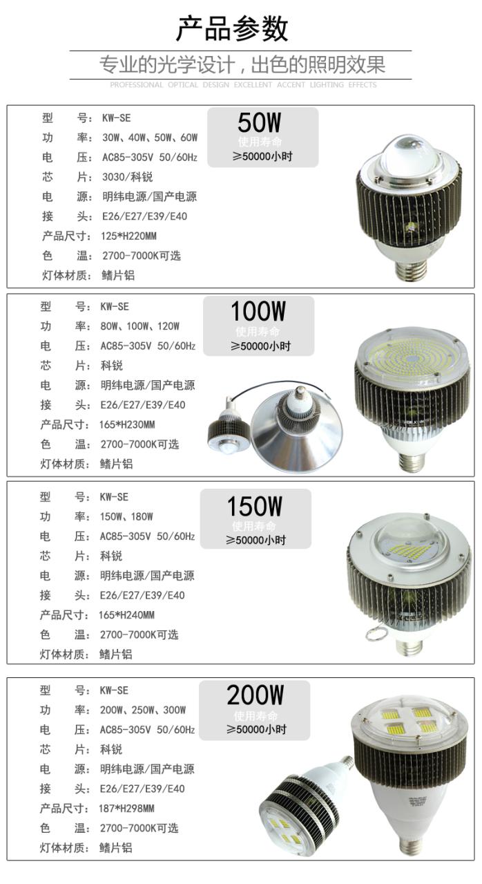 倉庫照明LED球泡燈 100W球泡燈96027455