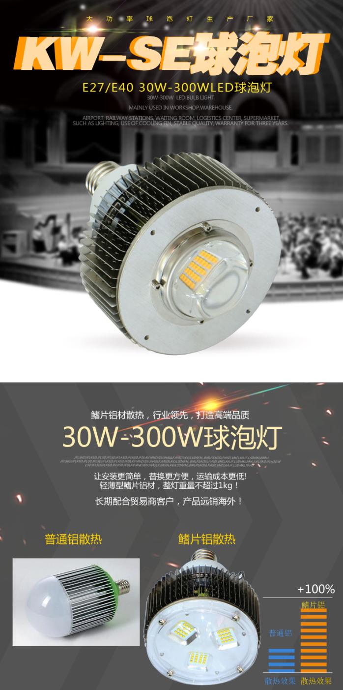 倉庫照明LED球泡燈 100W球泡燈96027405