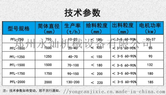 石灰石制砂机生产线 制砂机效果哪里好yc196994912