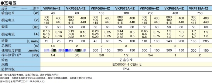 VKP085A下.png