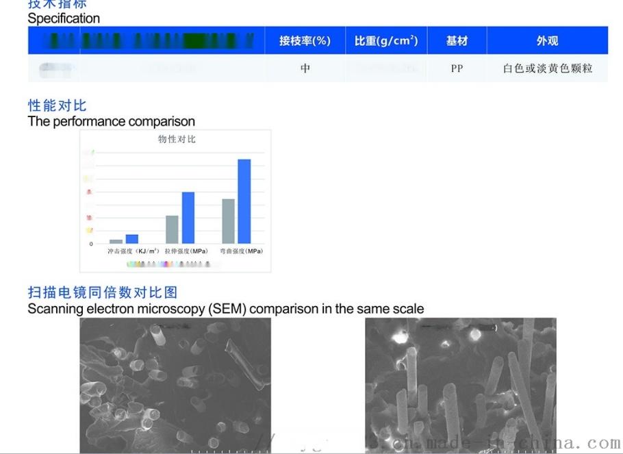 MAH-g-PP马来酸酐接枝的PP共聚物改善聚丙烯的涂覆性和喷漆性能105068775