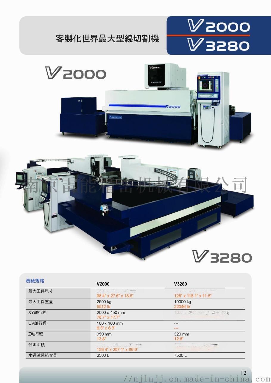V2000 V3280参数.jpg