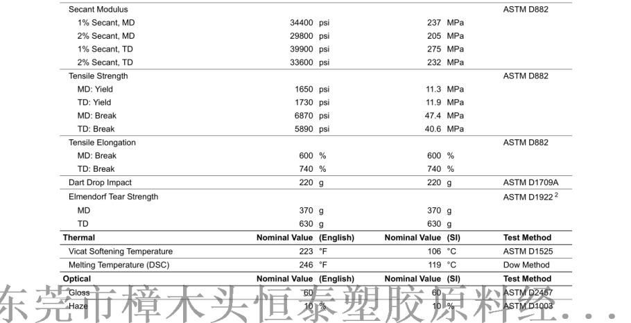 进口LLDPE美国盛禧奥(斯泰隆)2045G耐寒PE113865255