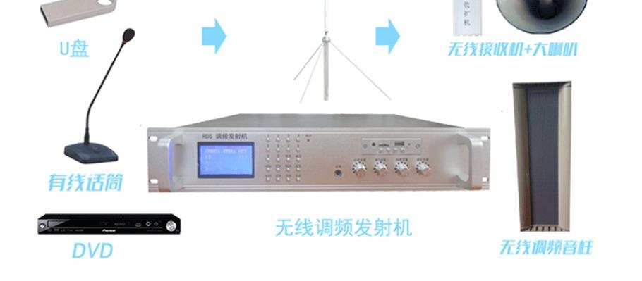 校园农村公共应急广播系统工程调频小音箱120923315