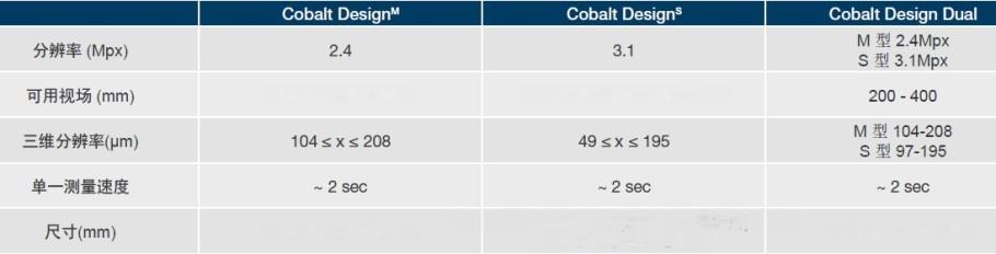 FARO Cobalt Design 三维扫描仪126928115