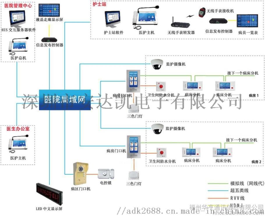 华亨医护框架图.jpg