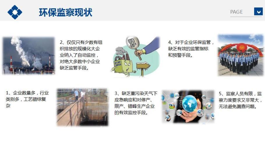 宁夏环保设备用电监管云平台什么牌子好129462565