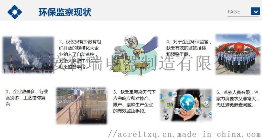 安徽滁州市环保电力大数据监测推广政策128225665