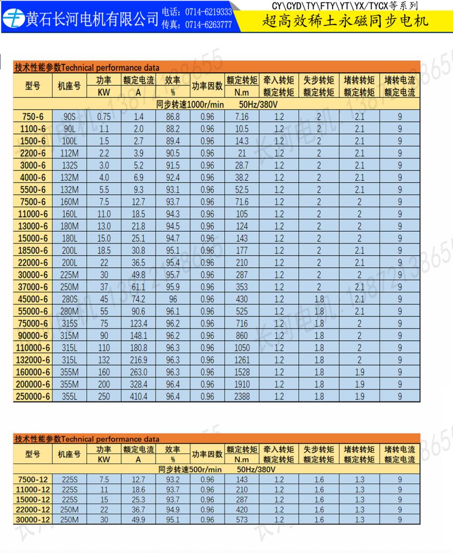 永磁同步电机(含水印)_03.jpg