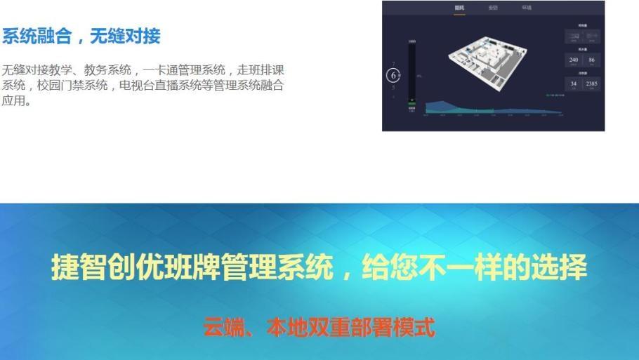 电子班牌系统   捷智创优 电子班牌系统107829702
