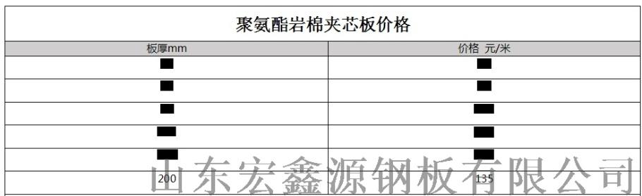 聚氨酯夹芯板价格.png