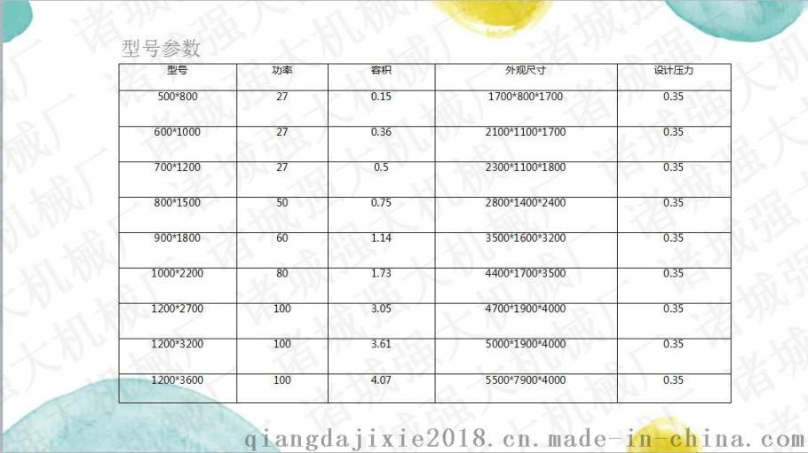 厂家供应不锈钢高温杀菌设备节水节能杀菌锅49821202