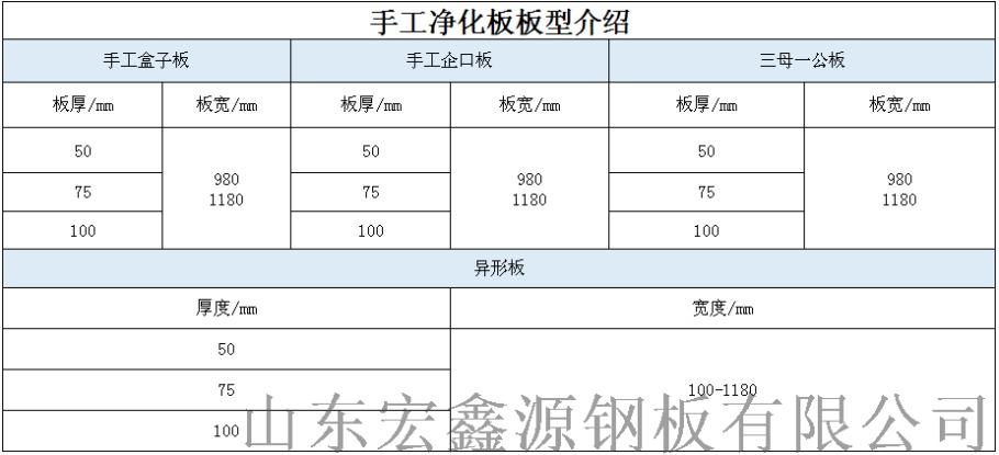 净化板规格.png