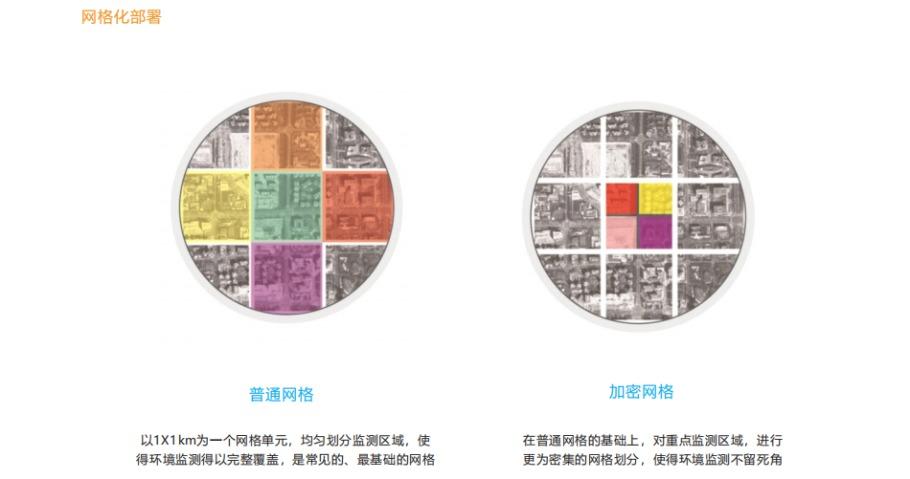 福建企业园区网格化空气监测微型站带CCEP认证146789765
