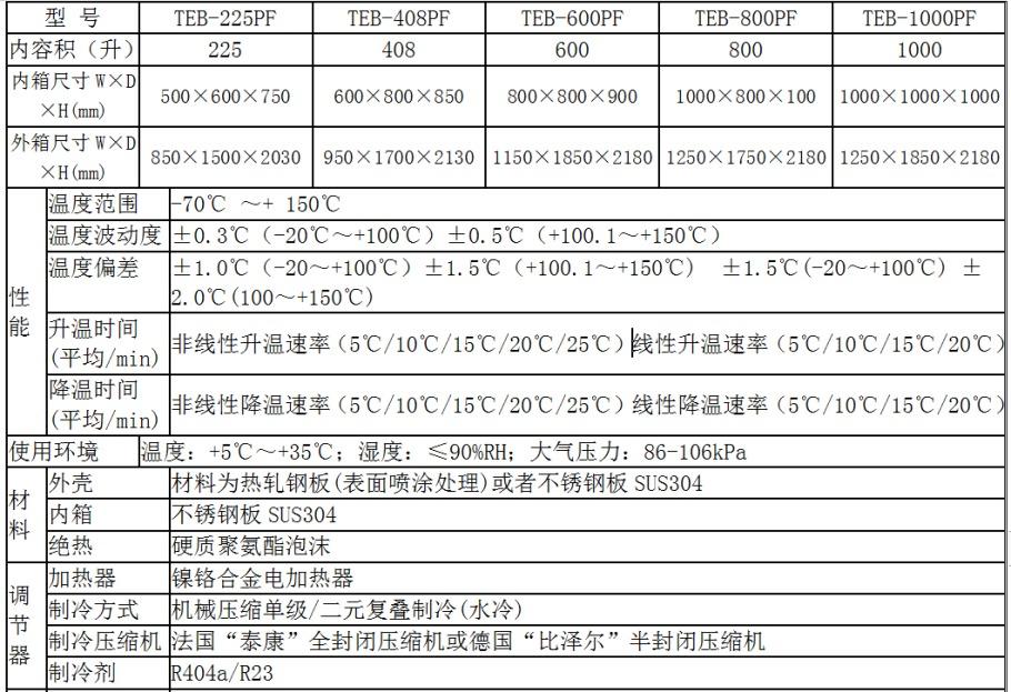 非线性快速温变试验箱性能参数,快速温度冲击试验箱147659965