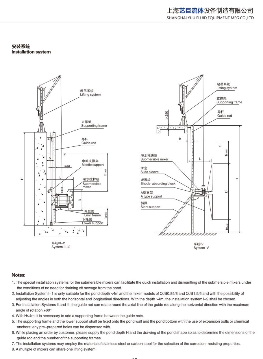 潜水搅拌机安装系统