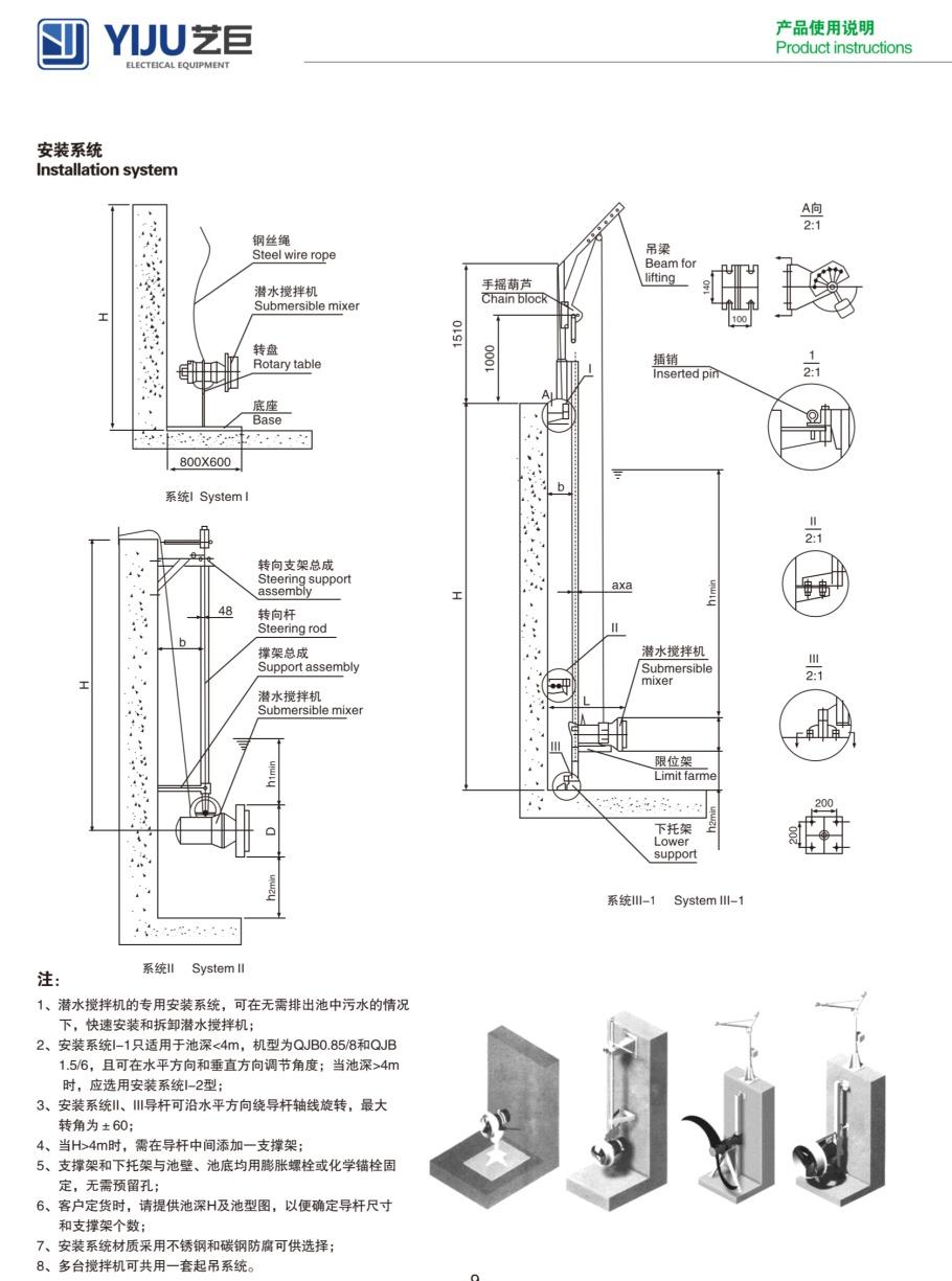潜水搅拌机安装系统.png
