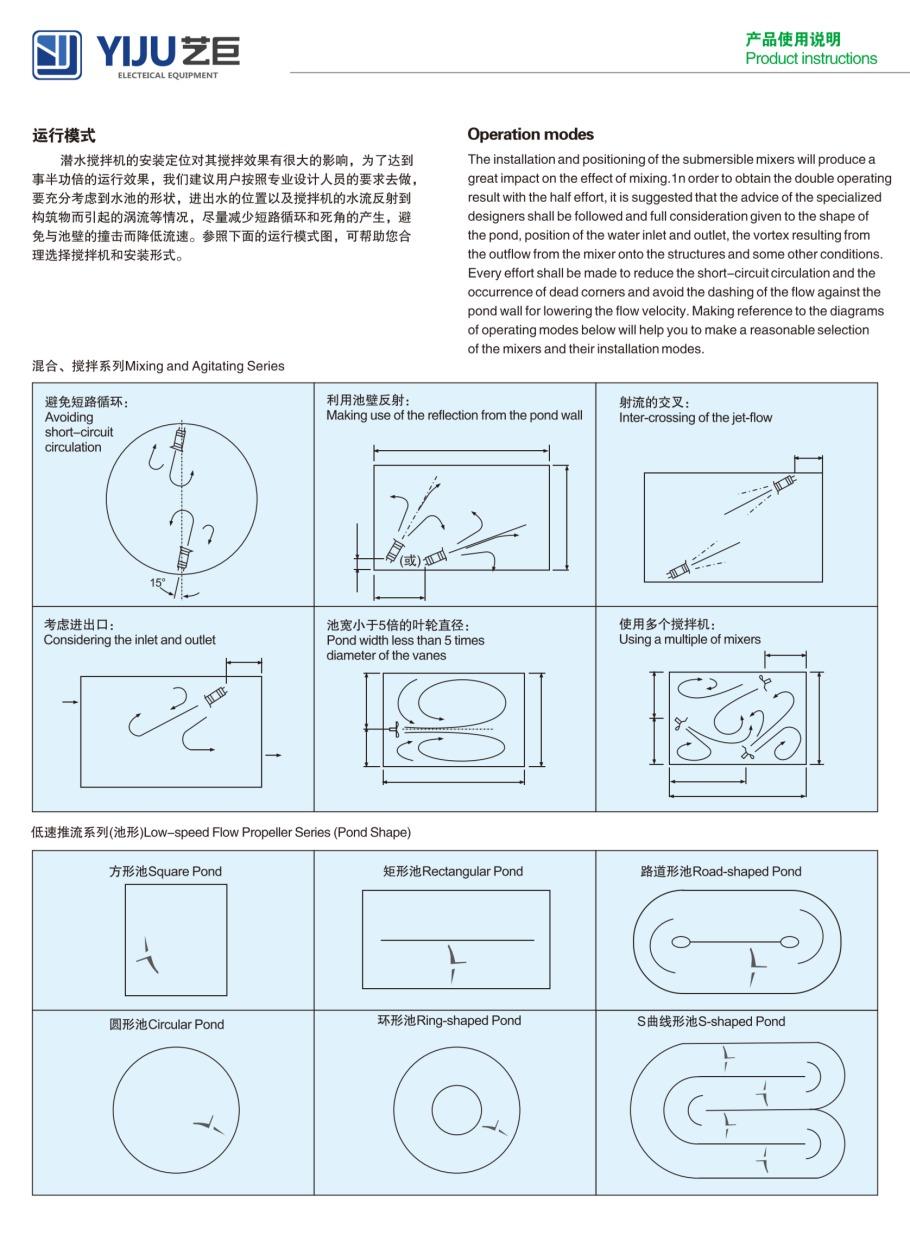 潜水搅拌机运行模式及参考.png