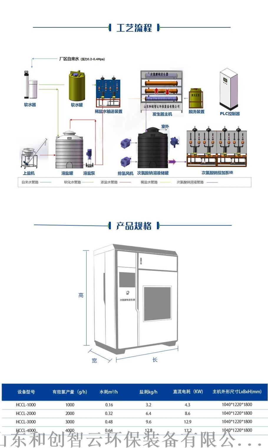 次氯酸钠发生器/养殖污水消毒装置159201325