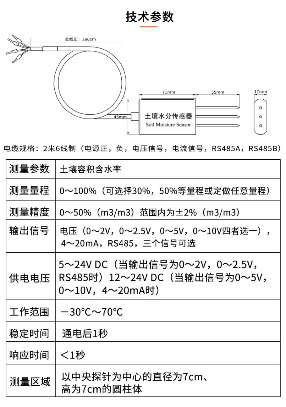 HT-706土壤水分传感器详情页_05.jpg