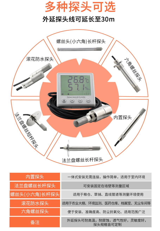 温湿度变送器详情页-中文官网_06.jpg