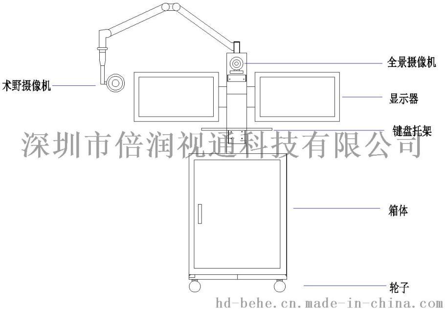 U550-3