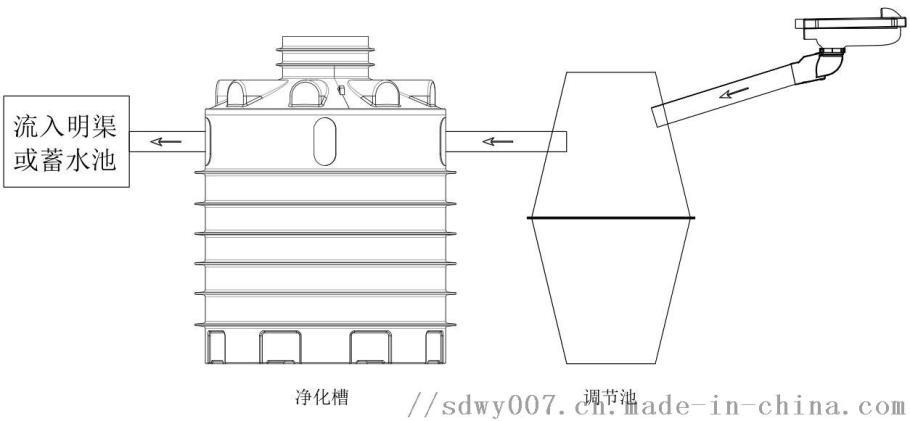 净化槽施工图片.jpg
