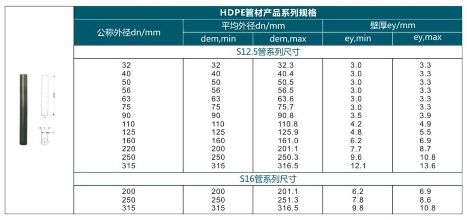 HDPE排水规格.JPG