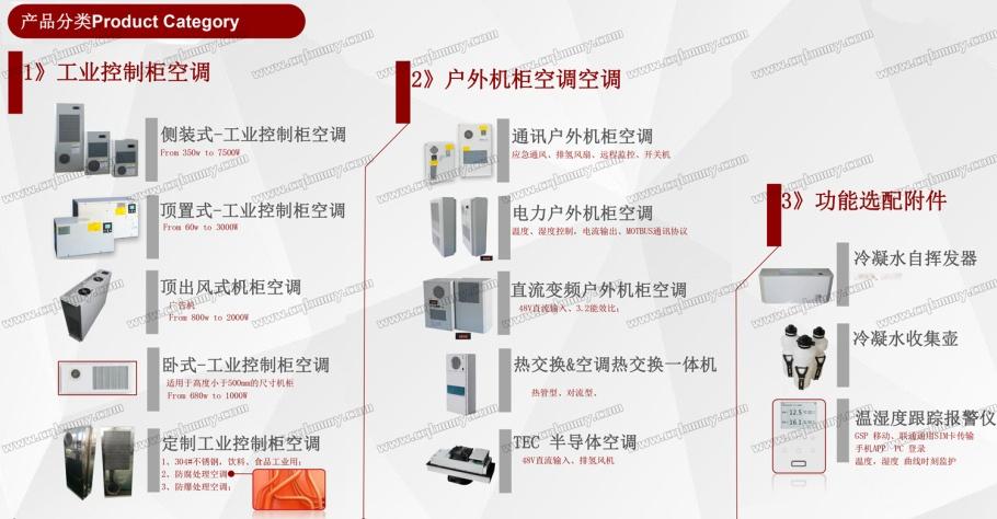 武汉机柜空调A产品分类.jpg
