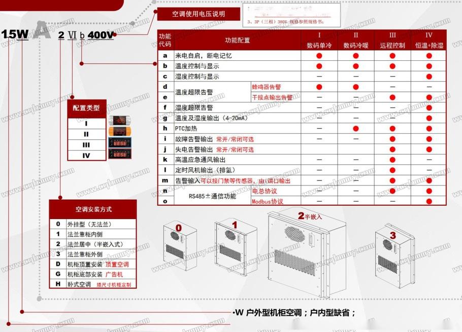 武汉机柜空调B机器选型.jpg