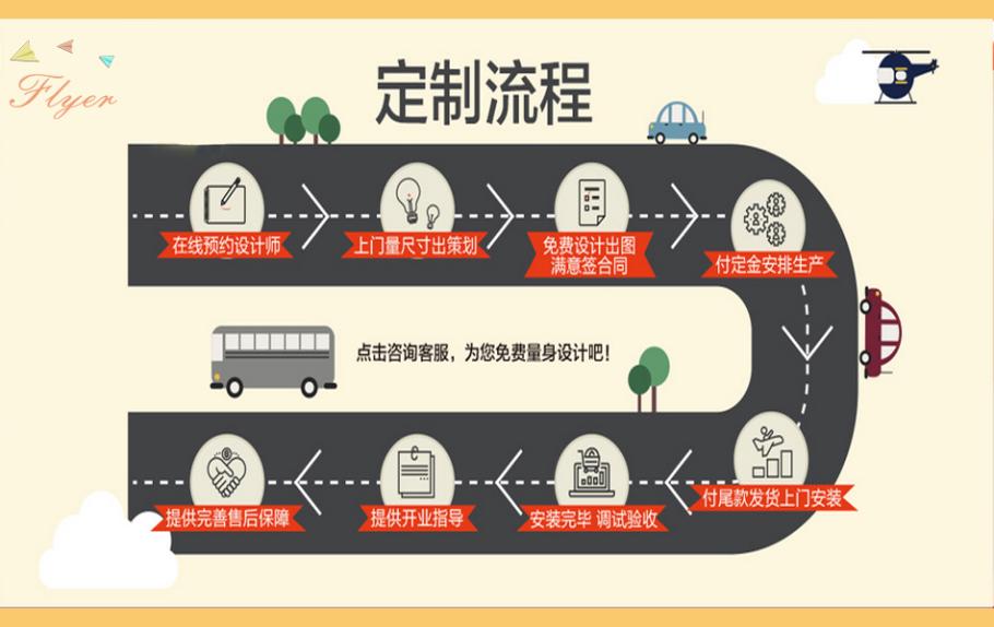 新型糖果主题淘气堡室内儿童乐园广州飞翔家厂家直销86375335