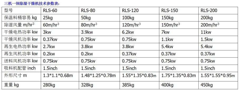 除湿机参数表.png