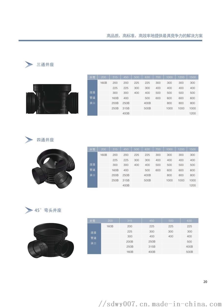 页面提取自-文远塑料检查井_页面_11.jpg