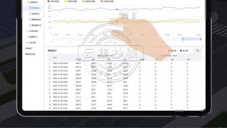 青岛鼎信DTZY1710-G三相四线4G/GPRS远程无线物联网智能电表